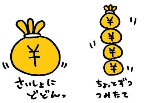 投資の方法比較