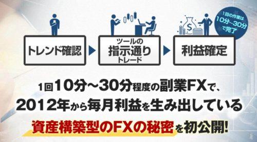 矢田丈の矢田式FXの秘密(資産構築型のFX手法)